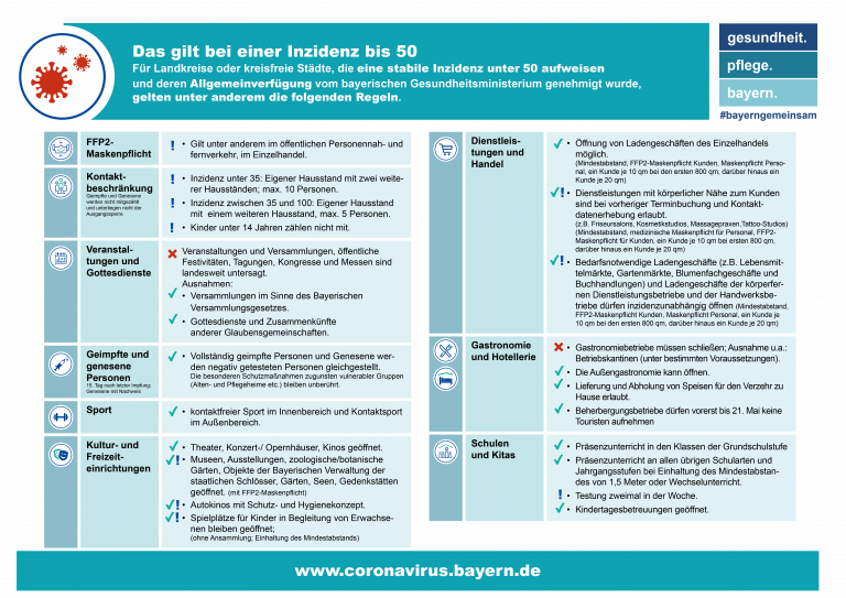 Überblick Corona-Regelungen_bis 50